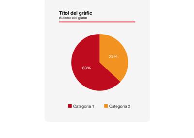 Pautas gráficas para gráficos y tablas